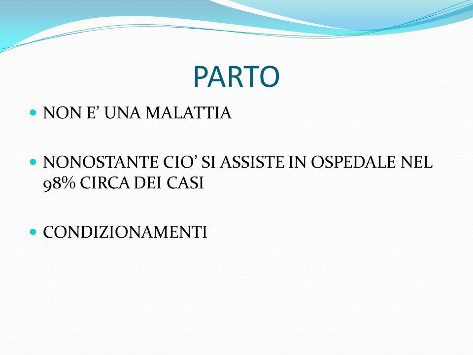 PARTO NON E UNA MALATTIA NONOSTANTE CIO SI ASSISTE IN OSPEDALE NEL 98% CIRCA DEI CASI CONDIZIONAMENTI