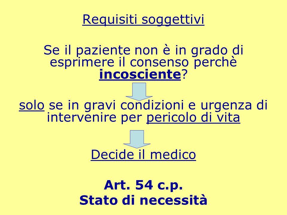 Requisiti soggettivi Se il paziente non è in grado di esprimere il consenso perchè incosciente? solo se in gravi condizioni e urgenza di intervenire p