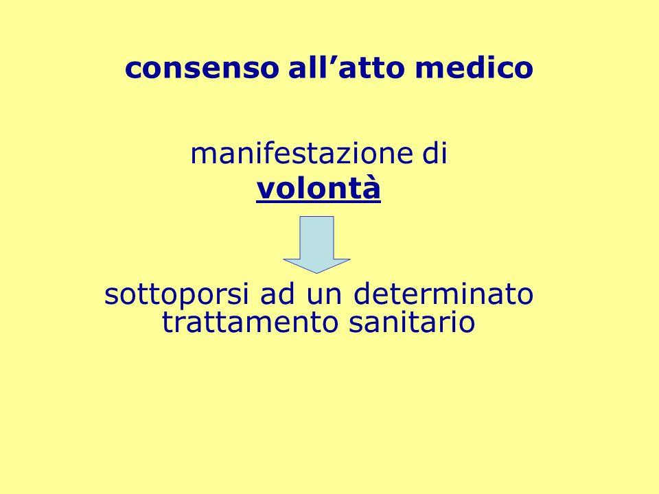 consenso allatto medico manifestazione di volontà sottoporsi ad un determinato trattamento sanitario