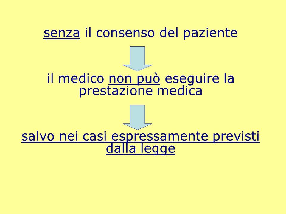 senza il consenso del paziente il medico non può eseguire la prestazione medica salvo nei casi espressamente previsti dalla legge