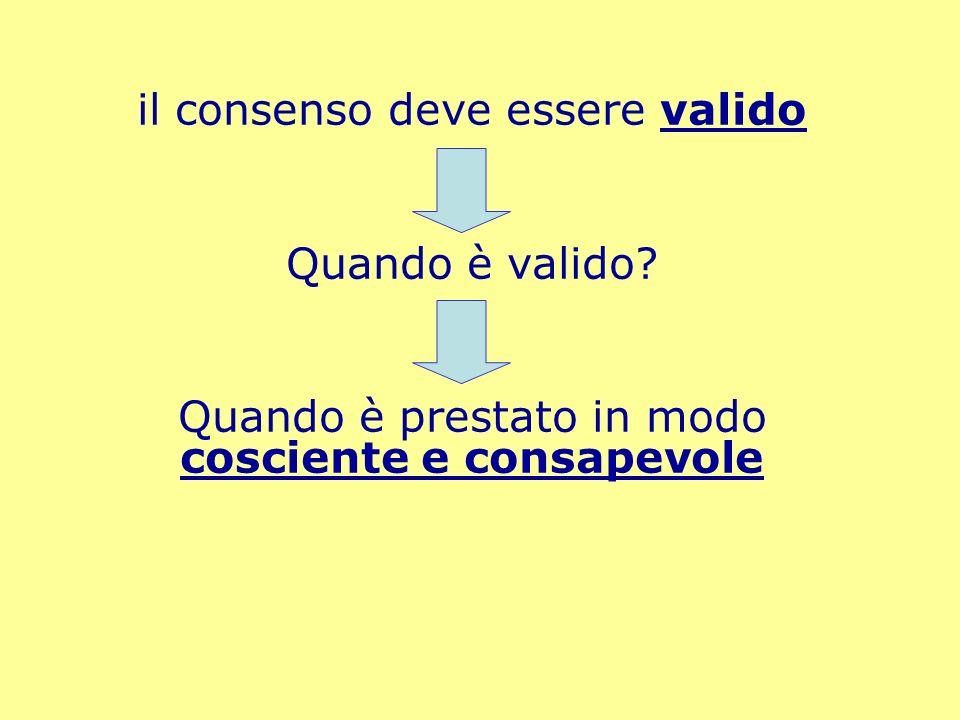 il consenso deve essere valido Quando è valido? Quando è prestato in modo cosciente e consapevole