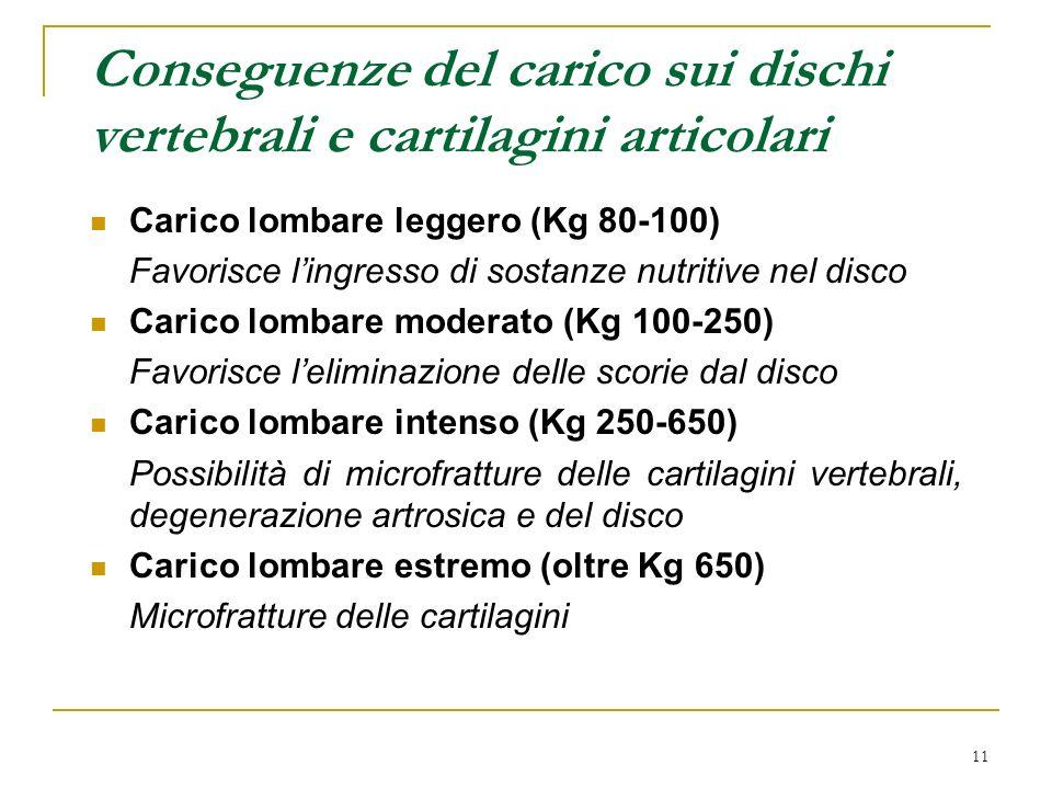11 Carico lombare leggero (Kg 80-100) Favorisce lingresso di sostanze nutritive nel disco Carico lombare moderato (Kg 100-250) Favorisce leliminazione