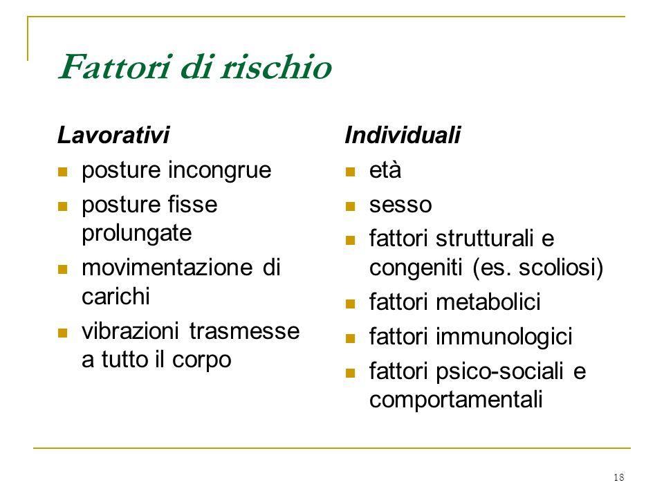 18 Fattori di rischio Lavorativi posture incongrue posture fisse prolungate movimentazione di carichi vibrazioni trasmesse a tutto il corpo Individual