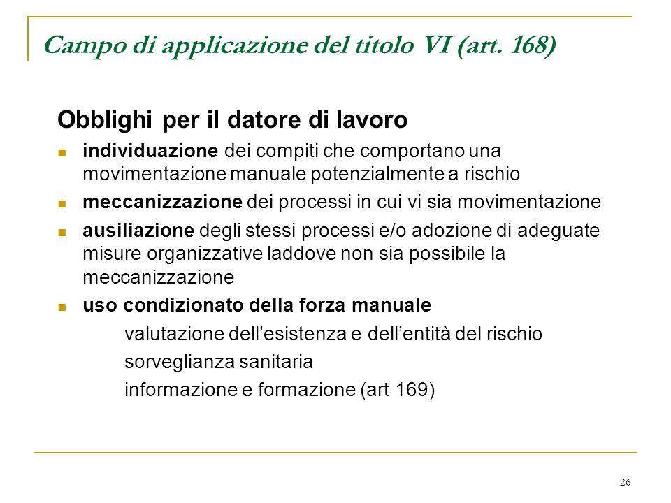 26 Campo di applicazione del titolo VI (art. 168) Obblighi per il datore di lavoro individuazione dei compiti che comportano una movimentazione manual