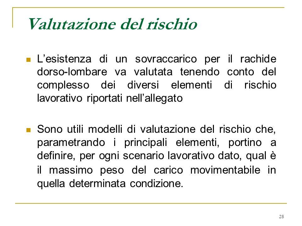 28 Valutazione del rischio Lesistenza di un sovraccarico per il rachide dorso-lombare va valutata tenendo conto del complesso dei diversi elementi di