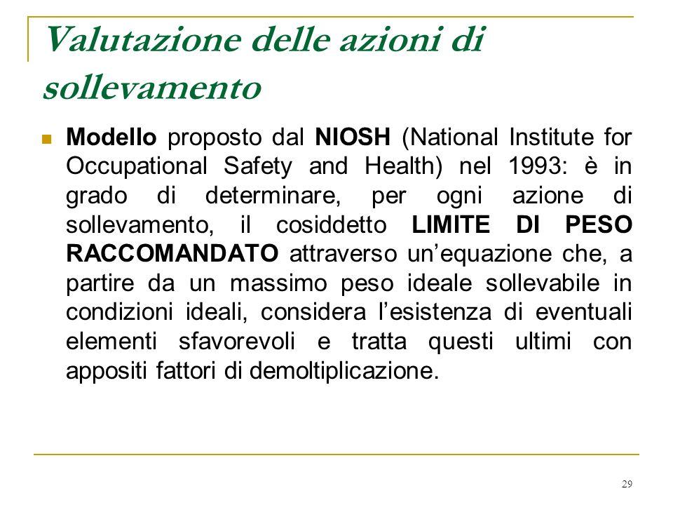 29 Valutazione delle azioni di sollevamento Modello proposto dal NIOSH (National Institute for Occupational Safety and Health) nel 1993: è in grado di