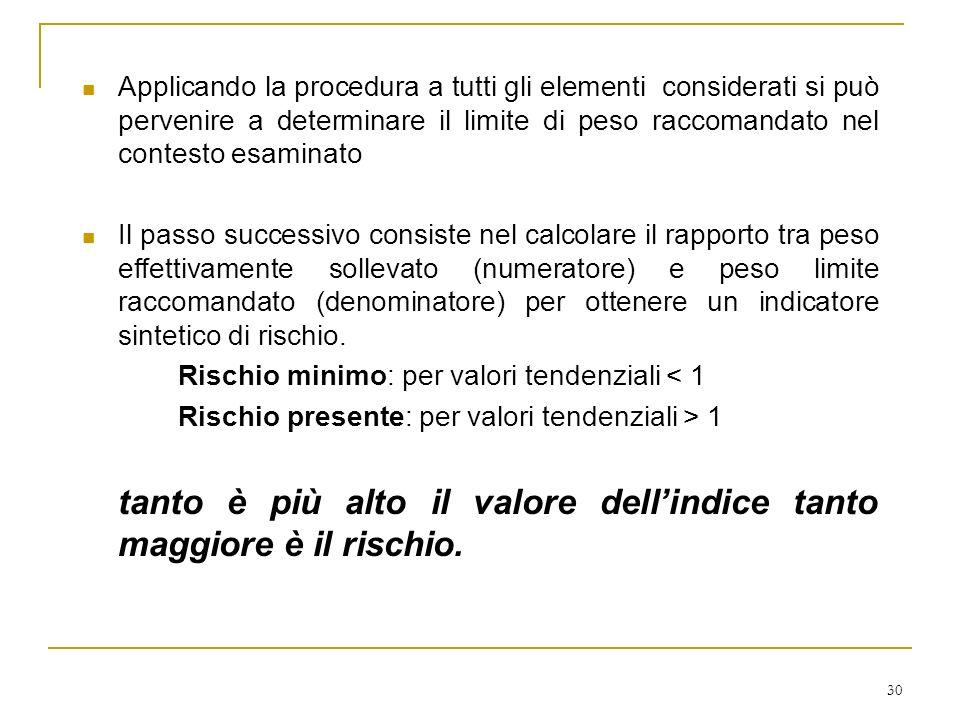 30 Applicando la procedura a tutti gli elementi considerati si può pervenire a determinare il limite di peso raccomandato nel contesto esaminato Il pa