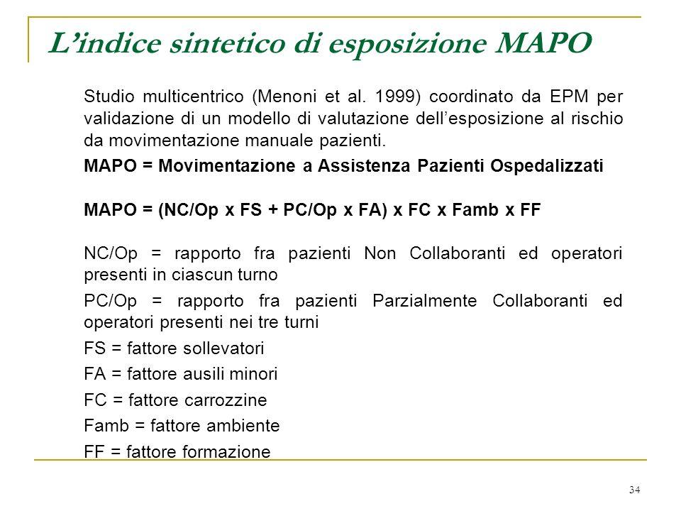 34 Lindice sintetico di esposizione MAPO Studio multicentrico (Menoni et al. 1999) coordinato da EPM per validazione di un modello di valutazione dell