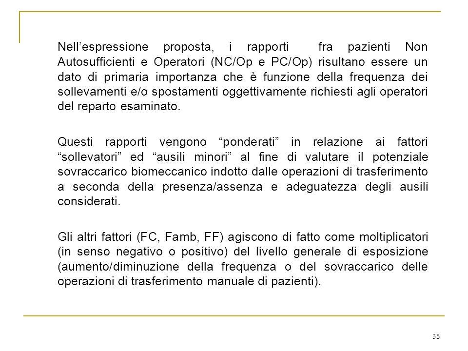 35 Nellespressione proposta, i rapporti fra pazienti Non Autosufficienti e Operatori (NC/Op e PC/Op) risultano essere un dato di primaria importanza c
