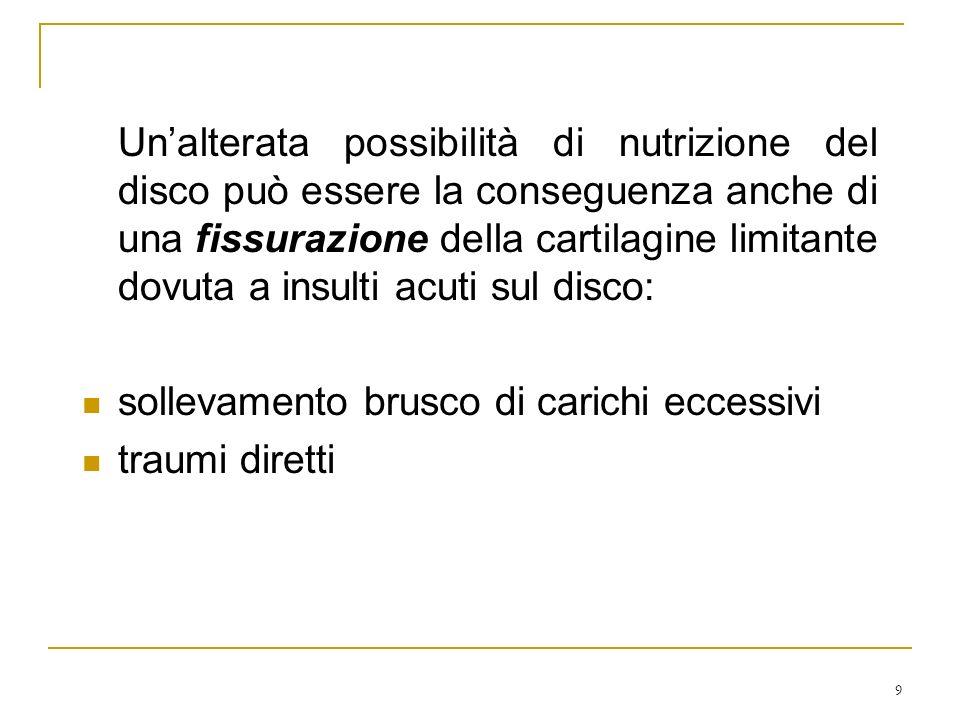 9 Unalterata possibilità di nutrizione del disco può essere la conseguenza anche di una fissurazione della cartilagine limitante dovuta a insulti acut