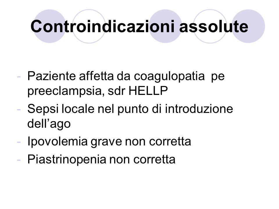 Controindicazioni assolute -Paziente affetta da coagulopatia pe preeclampsia, sdr HELLP -Sepsi locale nel punto di introduzione dellago -Ipovolemia grave non corretta -Piastrinopenia non corretta