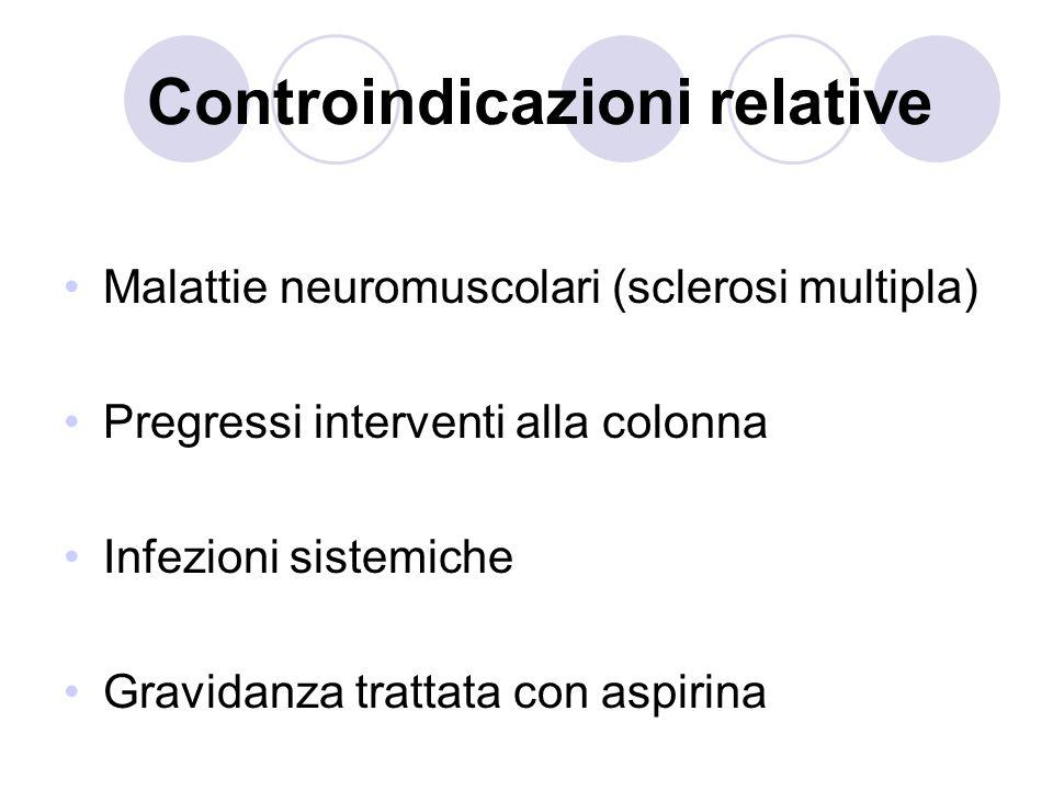 Controindicazioni relative Malattie neuromuscolari (sclerosi multipla) Pregressi interventi alla colonna Infezioni sistemiche Gravidanza trattata con aspirina