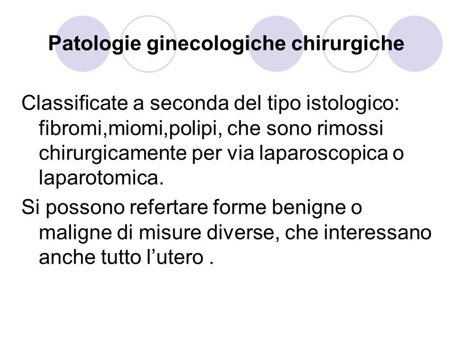 Patologie ginecologiche chirurgiche Classificate a seconda del tipo istologico: fibromi,miomi,polipi, che sono rimossi chirurgicamente per via laparoscopica o laparotomica.