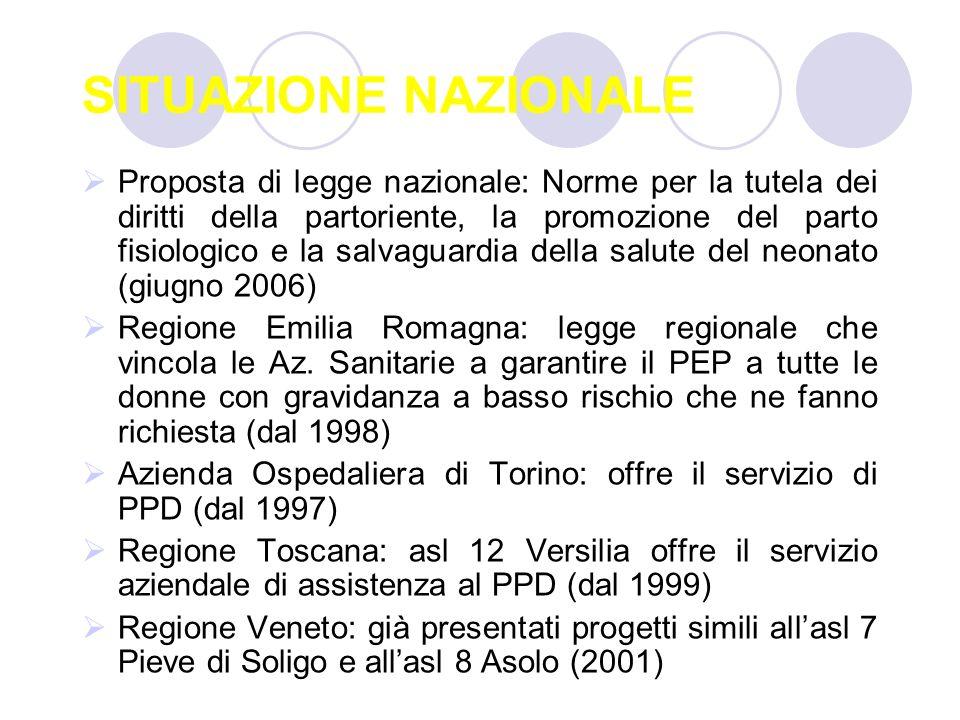 Proposta di legge nazionale: Norme per la tutela dei diritti della partoriente, la promozione del parto fisiologico e la salvaguardia della salute del neonato (giugno 2006) Regione Emilia Romagna: legge regionale che vincola le Az.