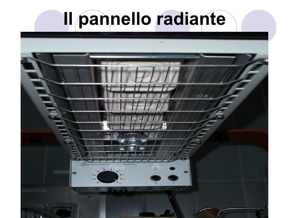 Il pannello radiante