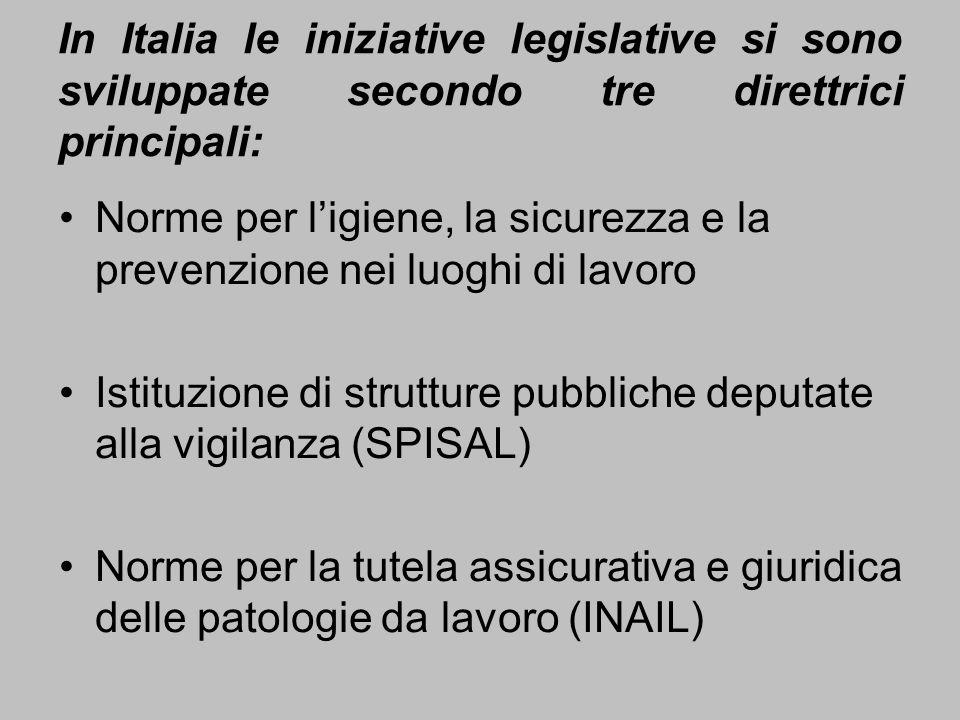 In Italia le iniziative legislative si sono sviluppate secondo tre direttrici principali: Norme per ligiene, la sicurezza e la prevenzione nei luoghi