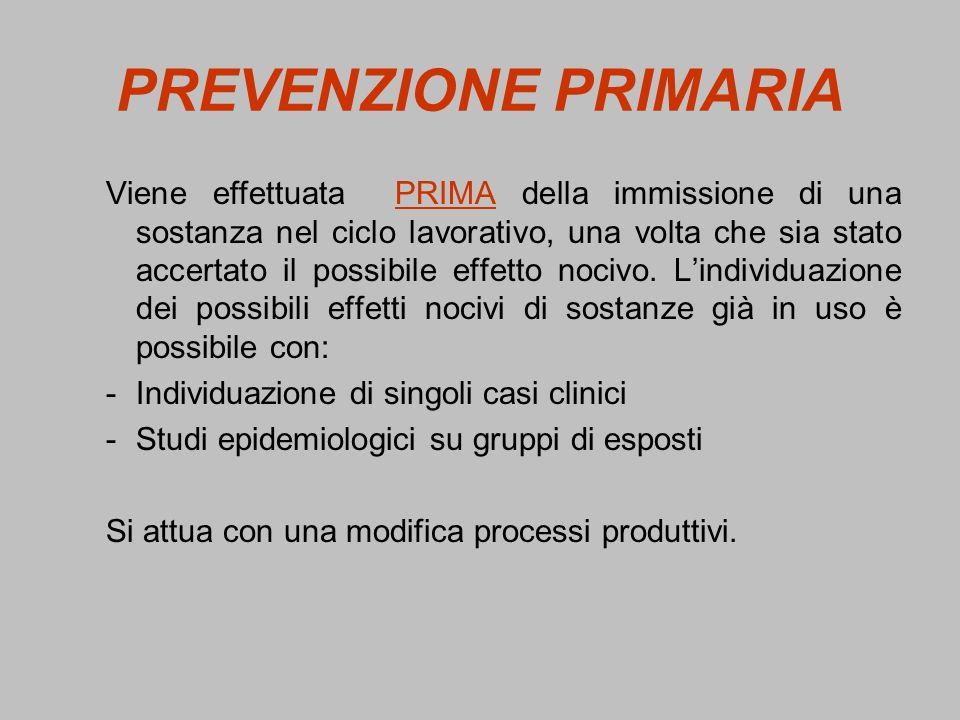 PREVENZIONE PRIMARIA Viene effettuata PRIMA della immissione di una sostanza nel ciclo lavorativo, una volta che sia stato accertato il possibile effe