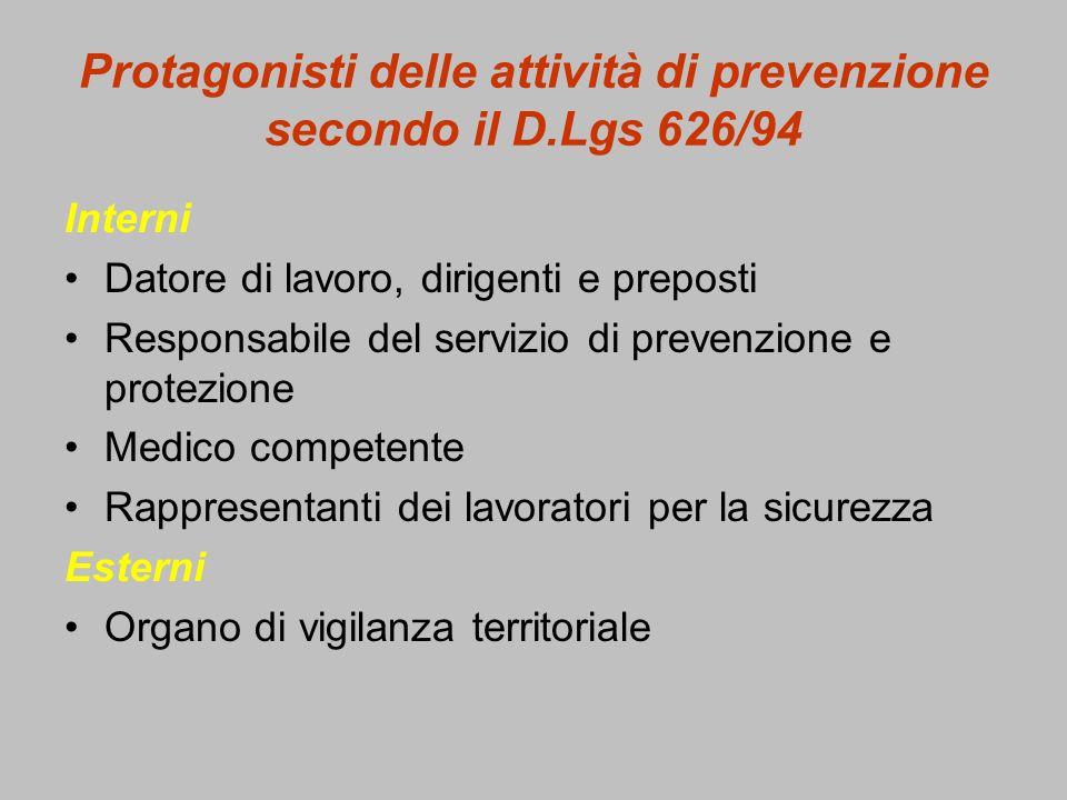 Protagonisti delle attività di prevenzione secondo il D.Lgs 626/94 Interni Datore di lavoro, dirigenti e preposti Responsabile del servizio di prevenz