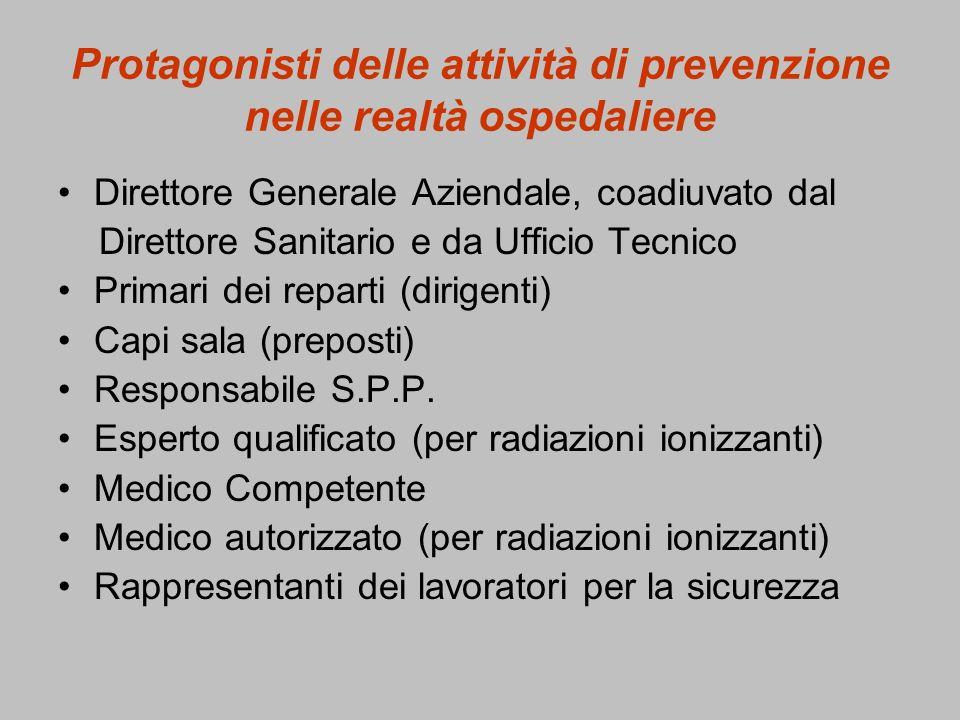 Protagonisti delle attività di prevenzione nelle realtà ospedaliere Direttore Generale Aziendale, coadiuvato dal Direttore Sanitario e da Ufficio Tecn
