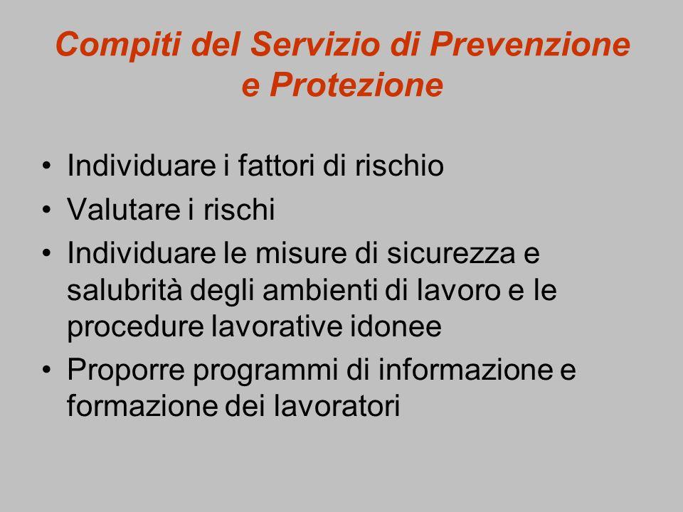 Compiti del Servizio di Prevenzione e Protezione Individuare i fattori di rischio Valutare i rischi Individuare le misure di sicurezza e salubrità deg