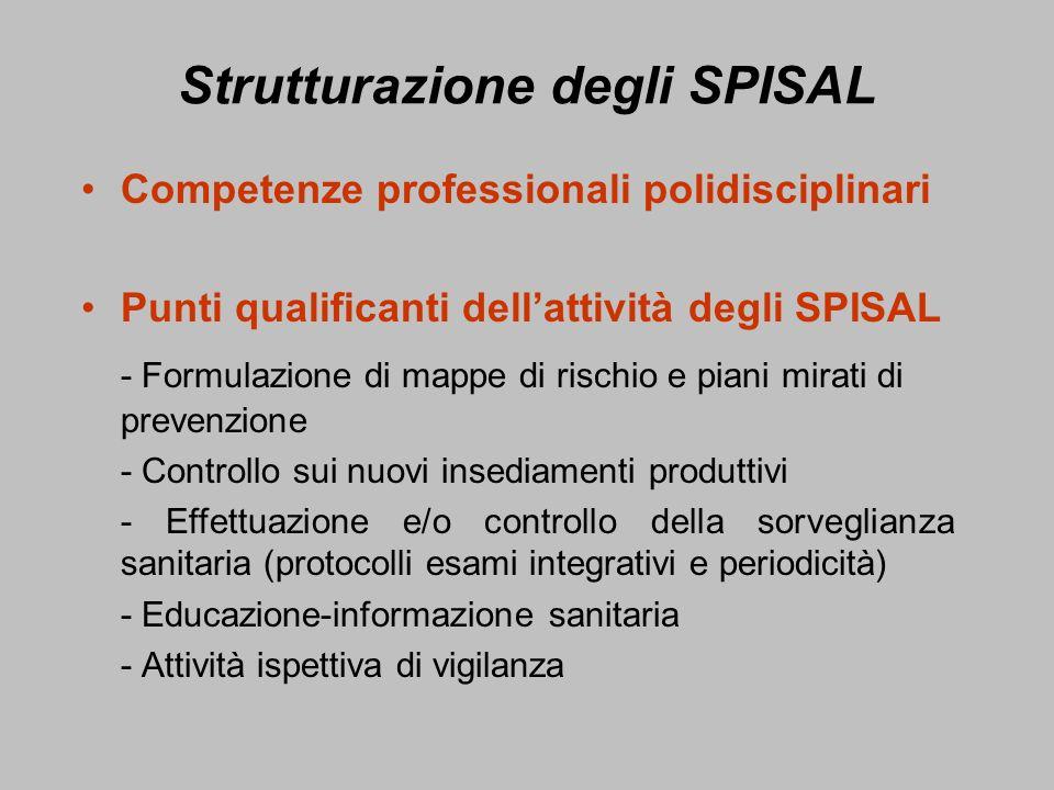 Strutturazione degli SPISAL Competenze professionali polidisciplinari Punti qualificanti dellattività degli SPISAL - Formulazione di mappe di rischio