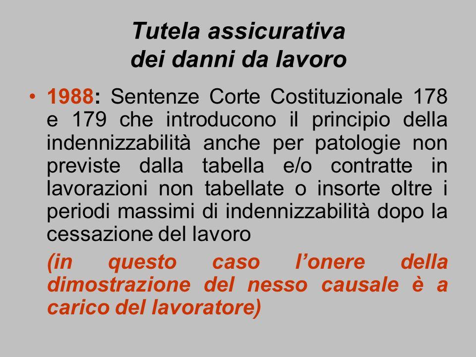 Tutela assicurativa dei danni da lavoro 1988: Sentenze Corte Costituzionale 178 e 179 che introducono il principio della indennizzabilità anche per pa