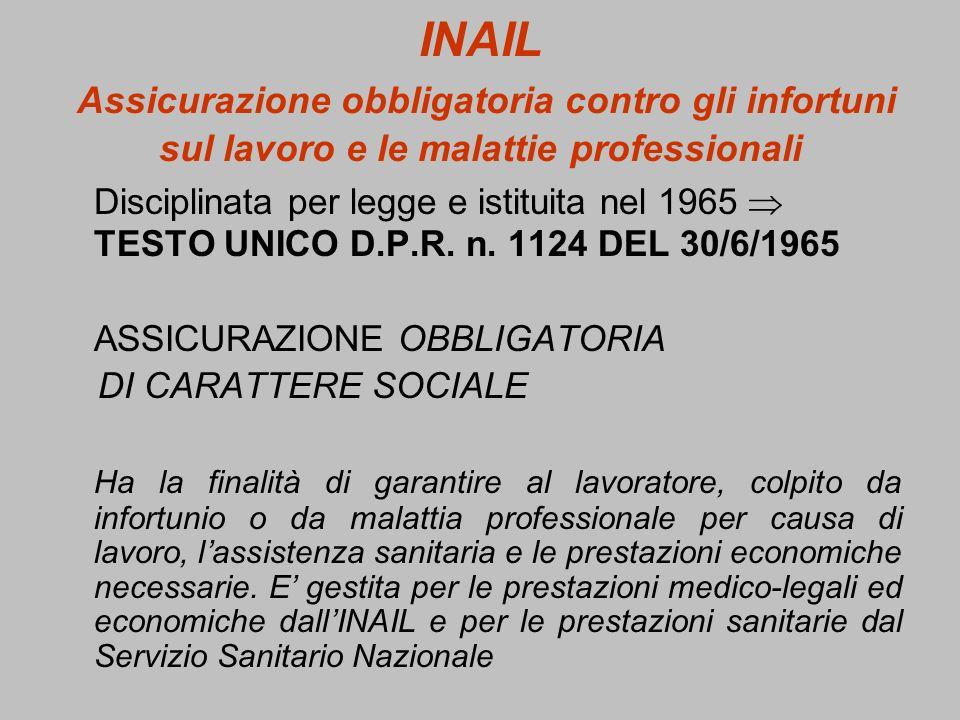 INAIL Assicurazione obbligatoria contro gli infortuni sul lavoro e le malattie professionali Disciplinata per legge e istituita nel 1965 TESTO UNICO D