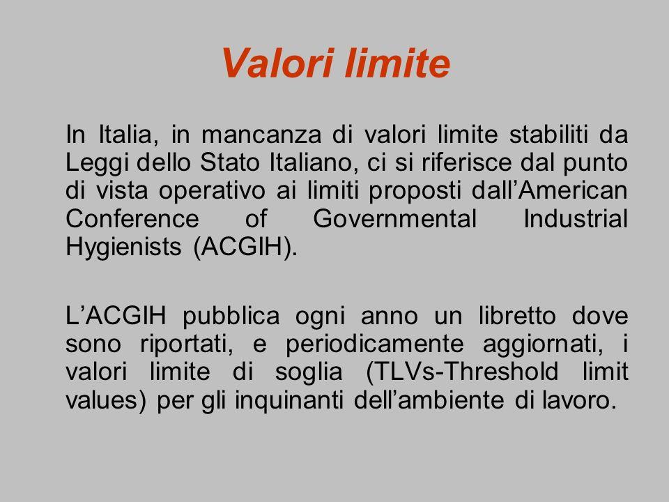 Valori limite In Italia, in mancanza di valori limite stabiliti da Leggi dello Stato Italiano, ci si riferisce dal punto di vista operativo ai limiti