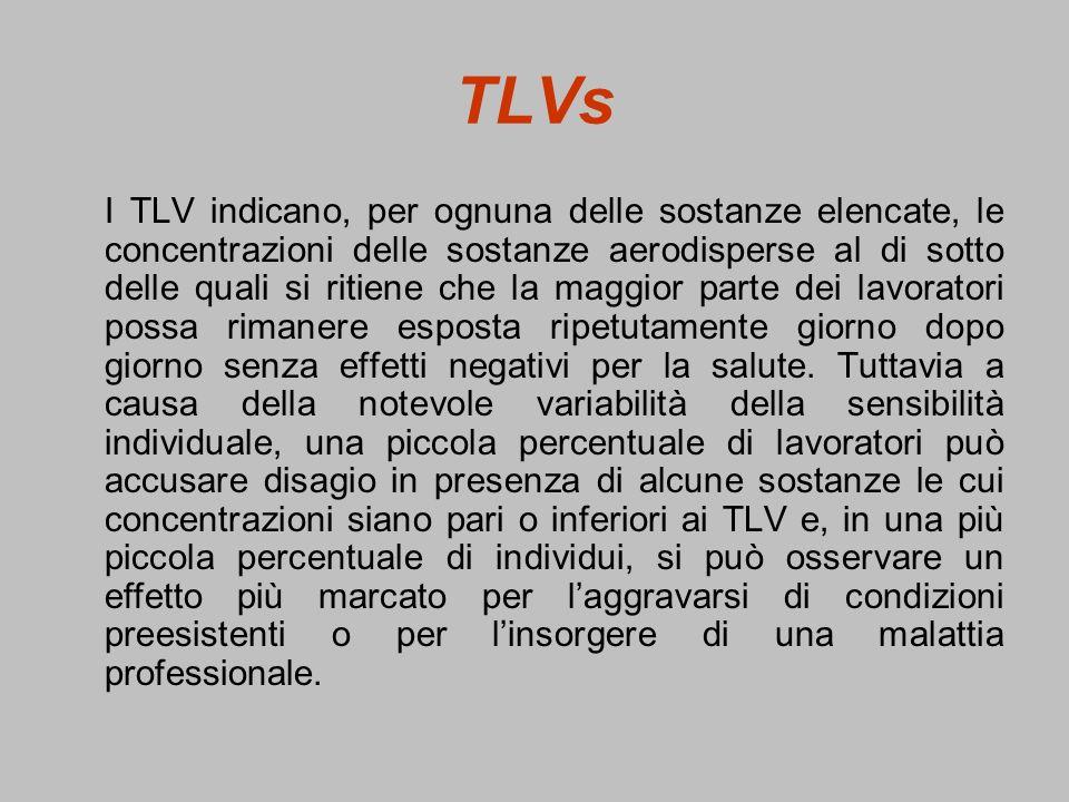 TLVs I TLV indicano, per ognuna delle sostanze elencate, le concentrazioni delle sostanze aerodisperse al di sotto delle quali si ritiene che la maggi