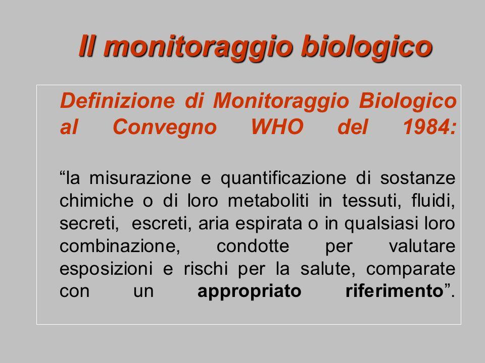 Il monitoraggio biologico Il monitoraggio biologico Definizione di Monitoraggio Biologico al Convegno WHO del 1984: la misurazione e quantificazione d
