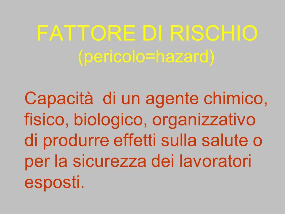 FATTORE DI RISCHIO (pericolo=hazard) Capacità di un agente chimico, fisico, biologico, organizzativo di produrre effetti sulla salute o per la sicurez