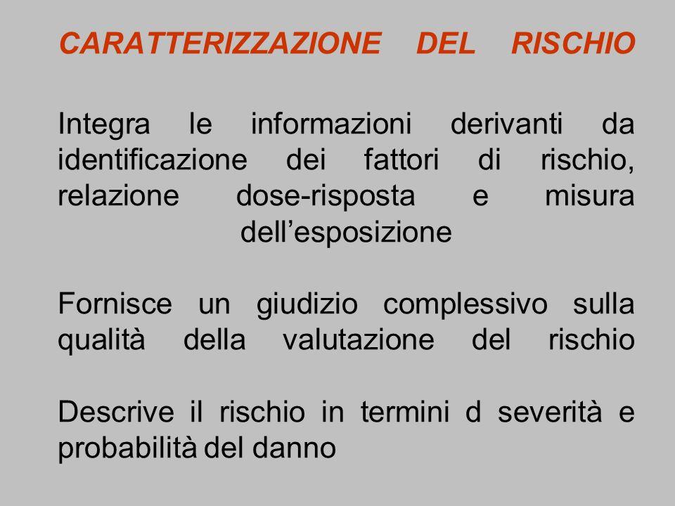 CARATTERIZZAZIONE DEL RISCHIO Integra le informazioni derivanti da identificazione dei fattori di rischio, relazione dose-risposta e misura dellesposi