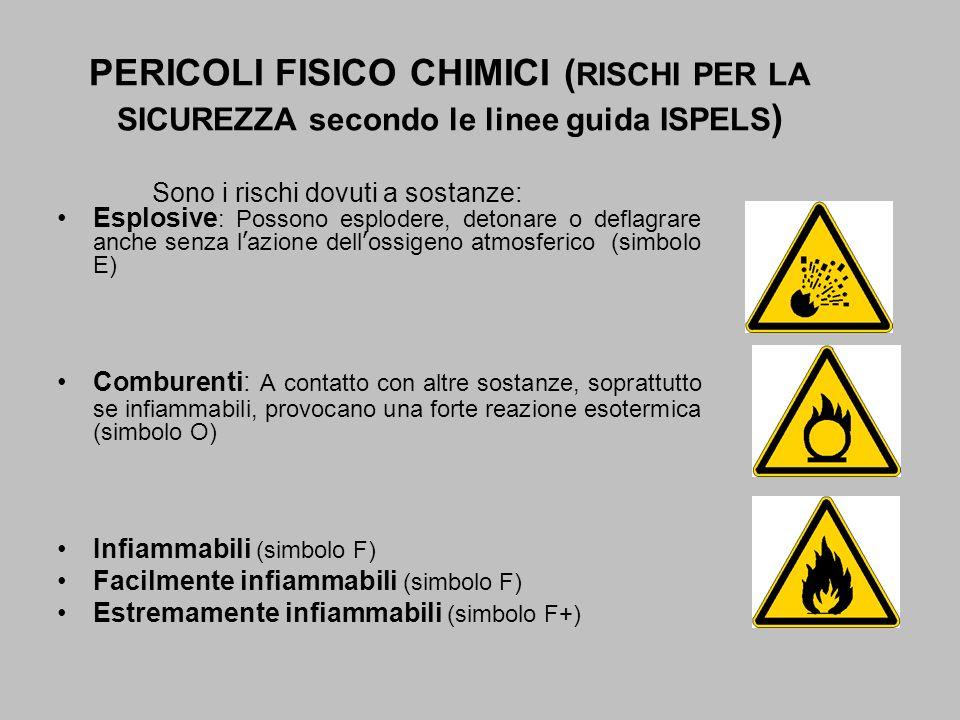PERICOLI FISICO CHIMICI ( RISCHI PER LA SICUREZZA secondo le linee guida ISPELS ) Esplosive : Possono esplodere, detonare o deflagrare anche senza l a