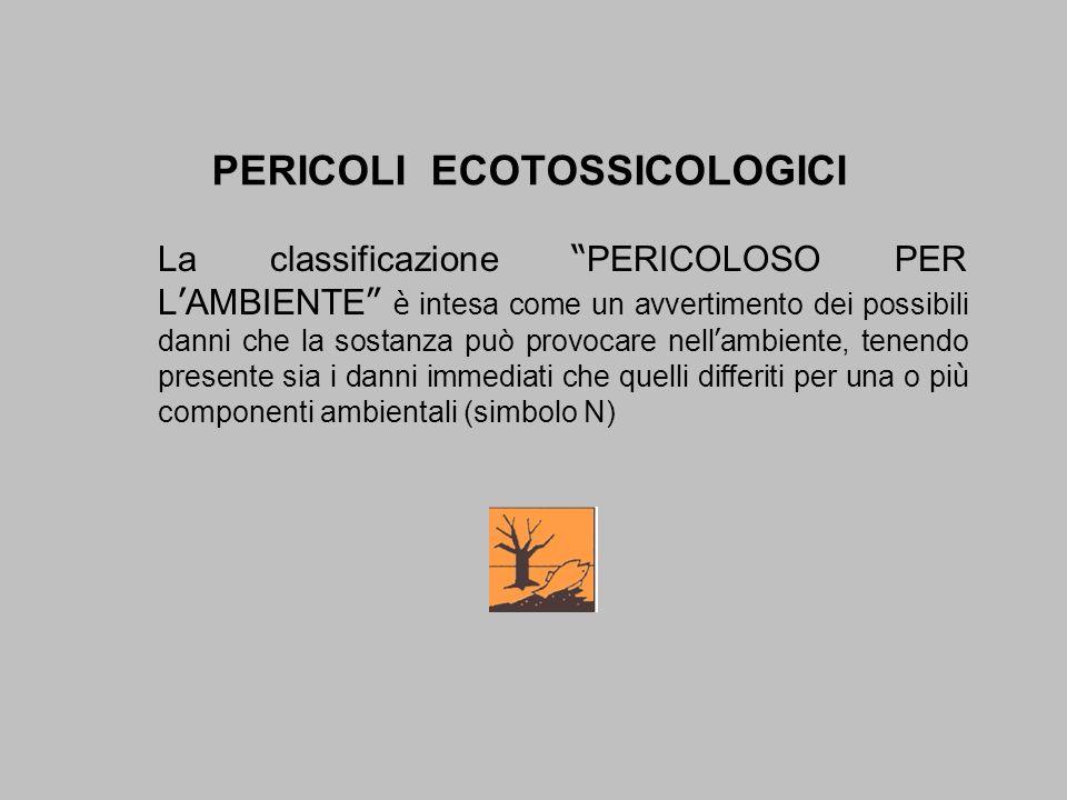 PERICOLI ECOTOSSICOLOGICI La classificazione PERICOLOSO PER L AMBIENTE è intesa come un avvertimento dei possibili danni che la sostanza può provocare
