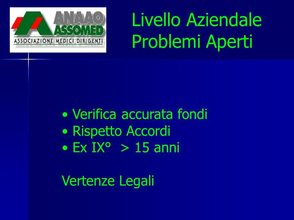 Verifica accurata fondi Rispetto Accordi Ex IX° > 15 anni Vertenze Legali Livello Aziendale Problemi Aperti