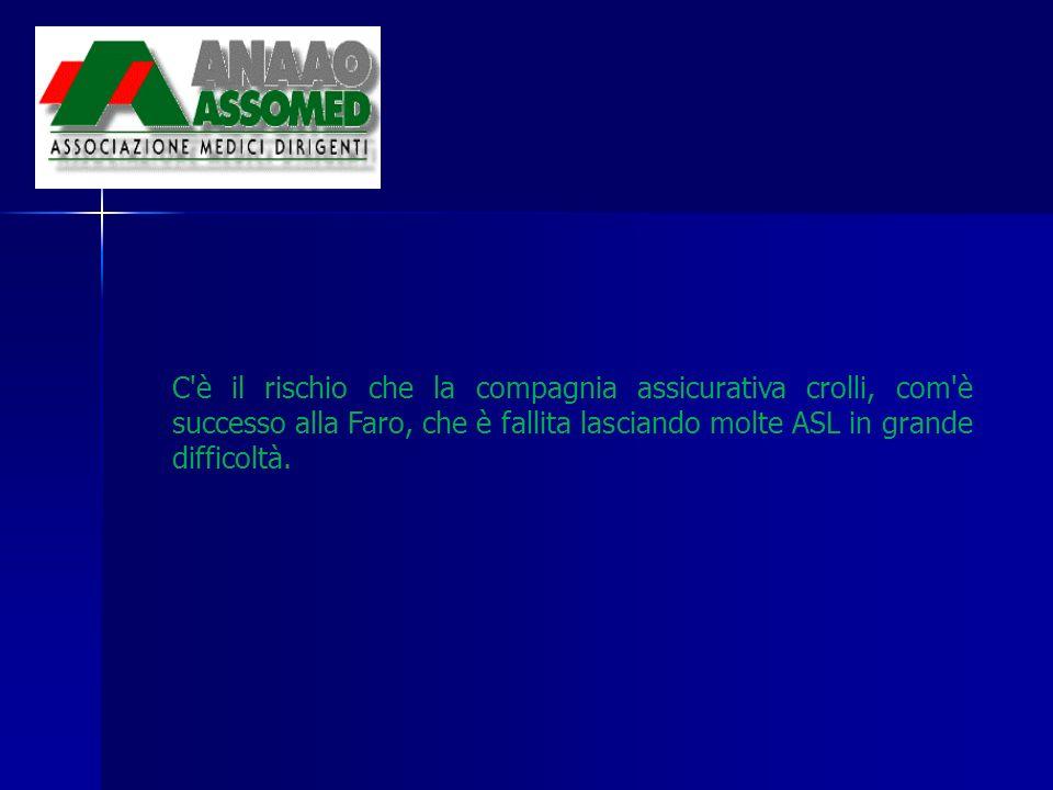 C è il rischio che la compagnia assicurativa crolli, com è successo alla Faro, che è fallita lasciando molte ASL in grande difficoltà.