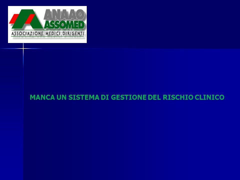 MANCA UN SISTEMA DI GESTIONE DEL RISCHIO CLINICO
