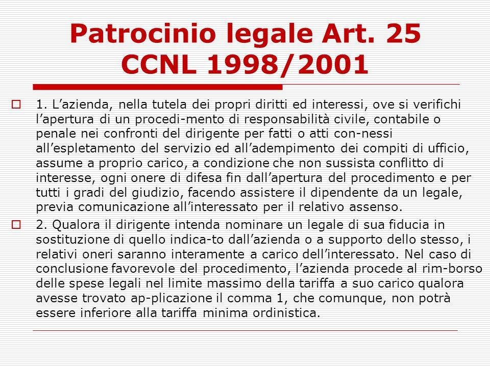 Patrocinio legale Art. 25 CCNL 1998/2001 1. Lazienda, nella tutela dei propri diritti ed interessi, ove si verifichi lapertura di un procedi-mento di
