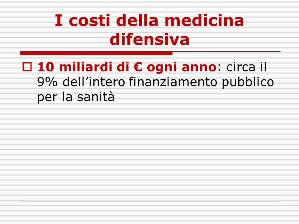 I costi della medicina difensiva 10 miliardi di ogni anno: circa il 9% dellintero finanziamento pubblico per la sanità