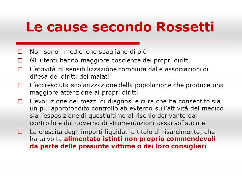 Le cause secondo Rossetti Non sono i medici che sbagliano di più Gli utenti hanno maggiore coscienza dei propri diritti Lattività di sensibilizzazione
