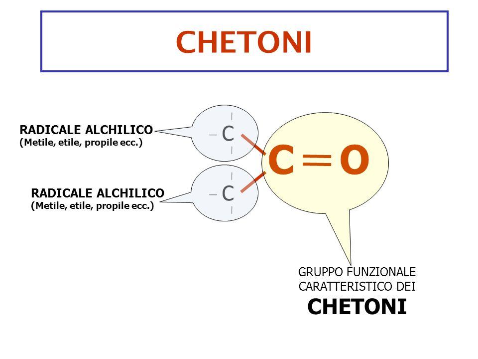 CHETONI RADICALE ALCHILICO (Metile, etile, propile ecc.) C GRUPPO FUNZIONALE CARATTERISTICO DEI CHETONI O C C RADICALE ALCHILICO (Metile, etile, propi