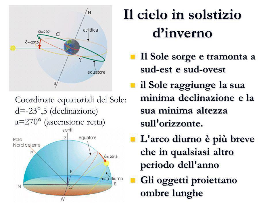 Il cielo in solstizio dinverno Il Sole sorge e tramonta a sud-est e sud-ovest Il Sole sorge e tramonta a sud-est e sud-ovest il Sole raggiunge la sua
