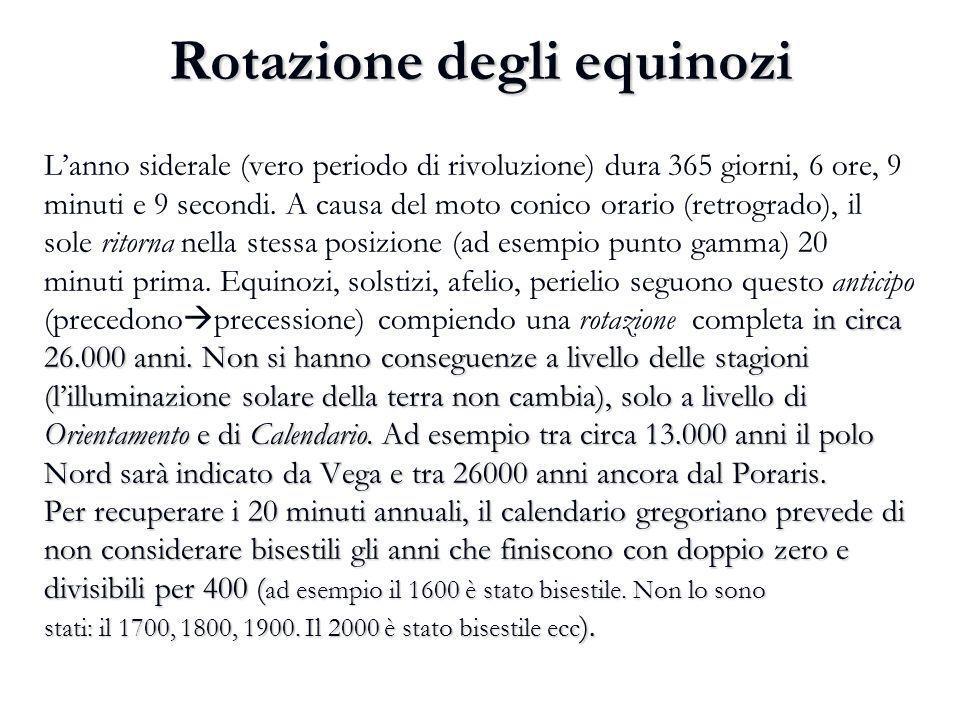 Rotazione degli equinozi Lanno siderale (vero periodo di rivoluzione) dura 365 giorni, 6 ore, 9 minuti e 9 secondi. A causa del moto conico orario (re
