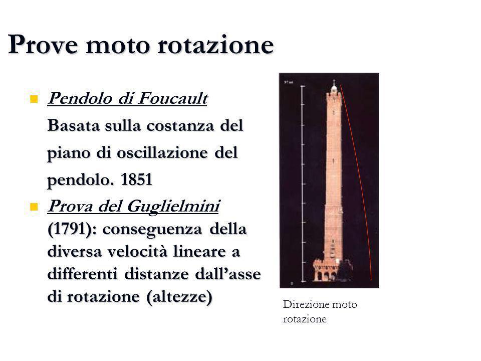 Prove moto rotazione Pendolo di Foucault Basata sulla costanza del piano di oscillazione del pendolo. 1851 (1791): conseguenza della diversa velocità