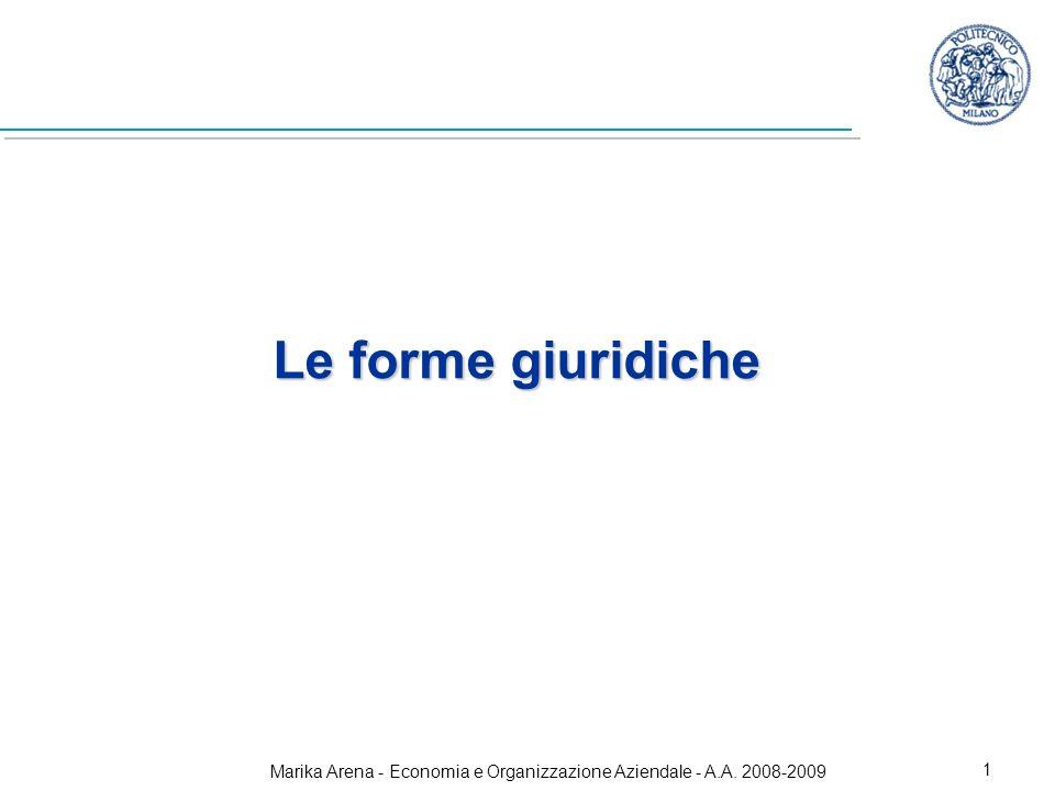 Marika Arena - Economia e Organizzazione Aziendale - A.A. 2008-2009 1 Le forme giuridiche