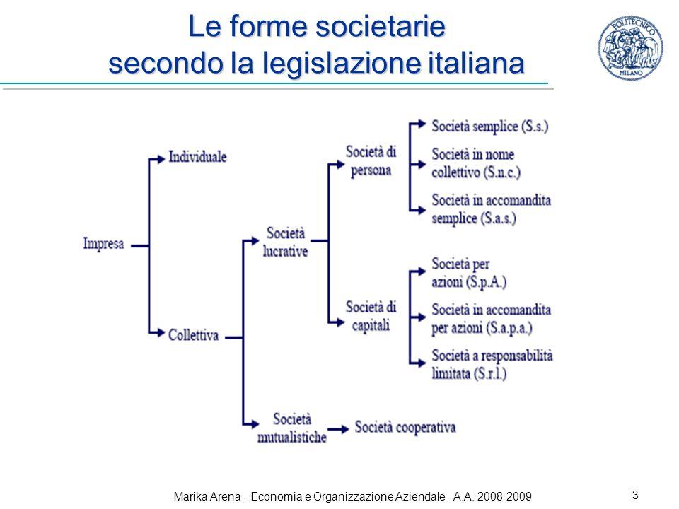 Marika Arena - Economia e Organizzazione Aziendale - A.A. 2008-2009 3 Le forme societarie secondo la legislazione italiana