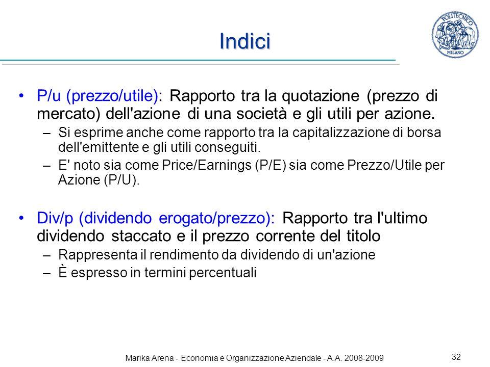 Marika Arena - Economia e Organizzazione Aziendale - A.A. 2008-2009 32 Indici P/u (prezzo/utile): Rapporto tra la quotazione (prezzo di mercato) dell'