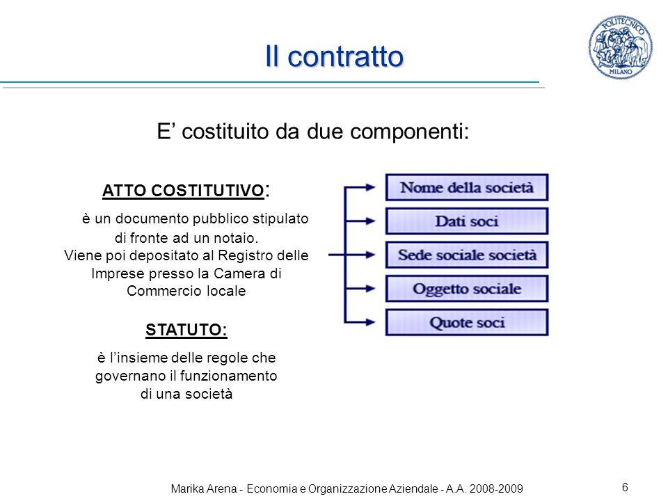 Marika Arena - Economia e Organizzazione Aziendale - A.A. 2008-2009 6 Il contratto E costituito da due componenti: ATTO COSTITUTIVO : è un documento p