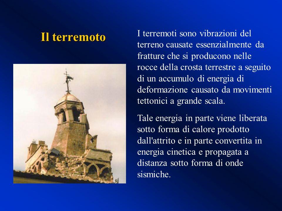 Mappa di pericolosità sismica del territorio italiano.