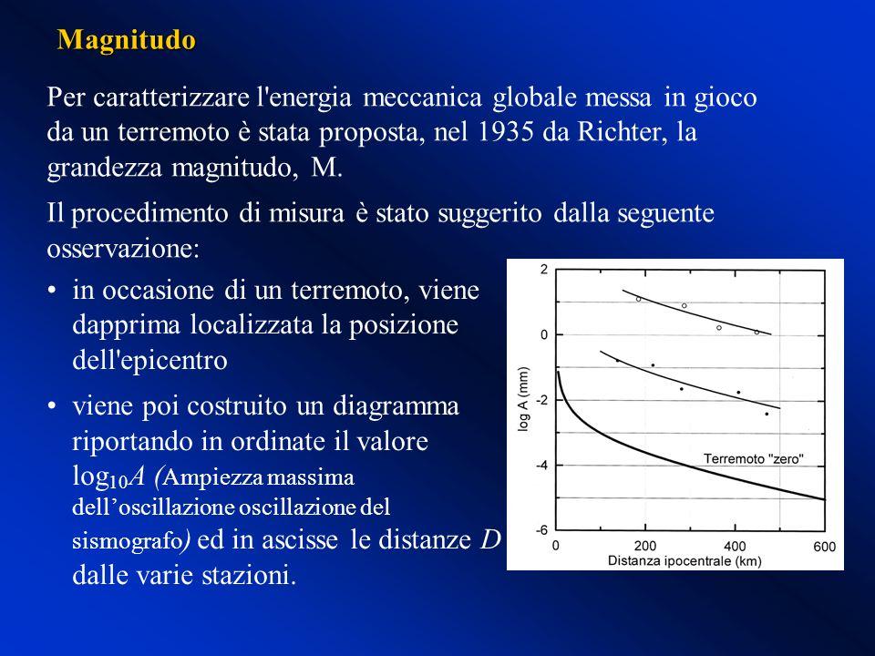 Per caratterizzare l'energia meccanica globale messa in gioco da un terremoto è stata proposta, nel 1935 da Richter, la grandezza magnitudo, M. Il pro